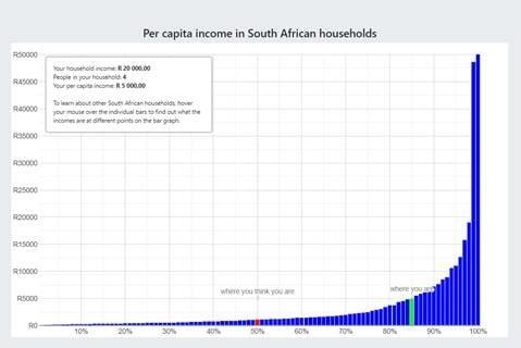 income comparison tool