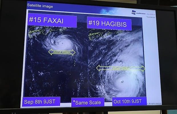 Super Typhoon Hagibis