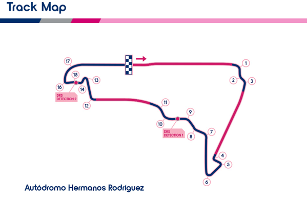 Mexican gp track