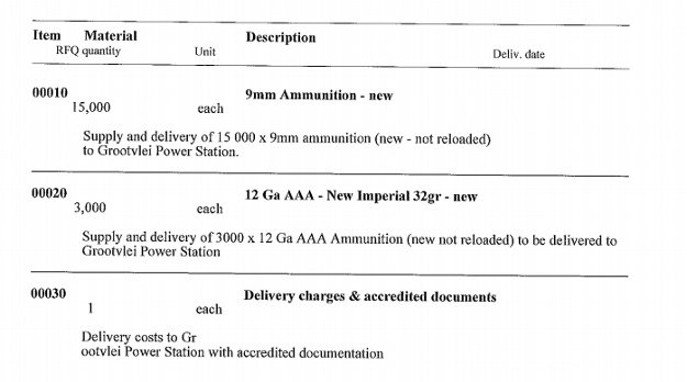 Part of a tender by Eskom for the delivery of ammu